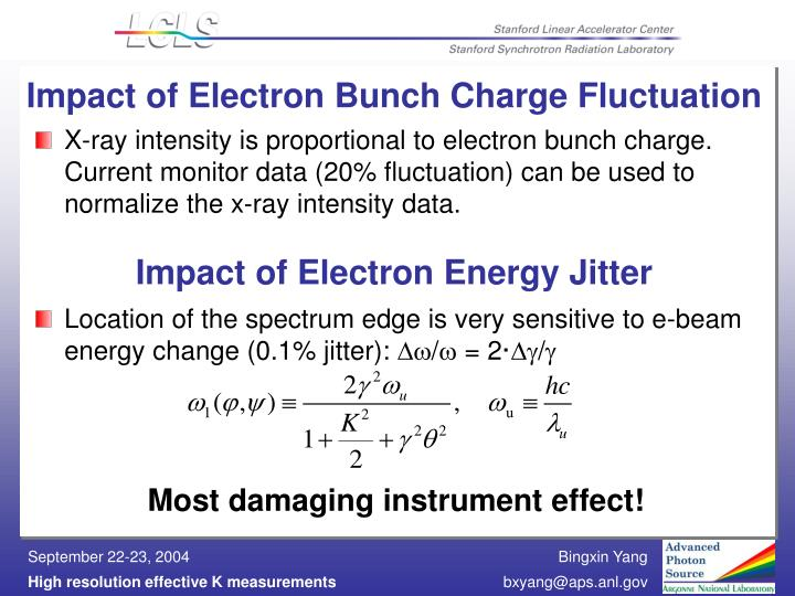 Impact of Electron Bunch Charge Fluctuation
