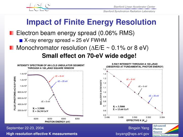 Impact of Finite Energy Resolution