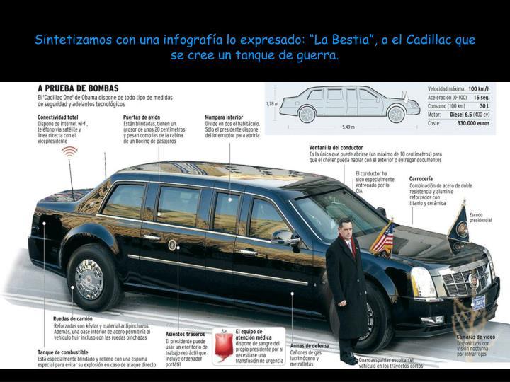 """Sintetizamos con una infografía lo expresado: """"La Bestia"""", o el Cadillac que se cree un tanque de guerra."""