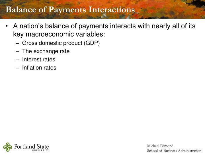 Balance of Payments Interactions