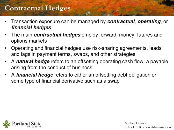 Contractual Hedges