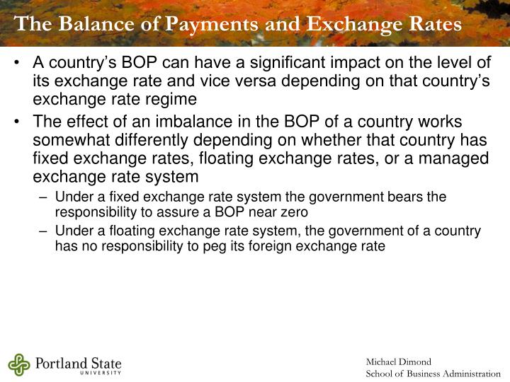 The Balance of Payments and Exchange Rates