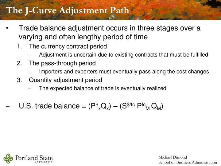 The J-Curve Adjustment Path