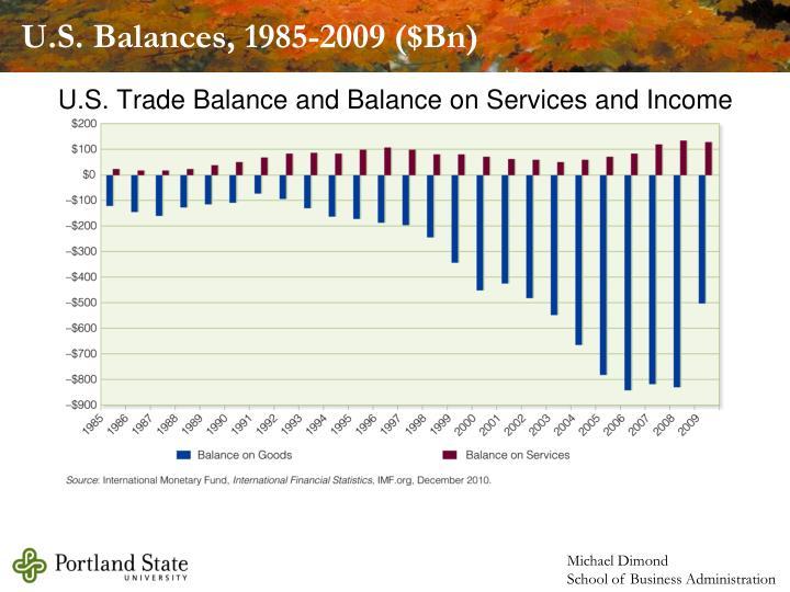 U.S. Balances, 1985-2009 ($Bn)