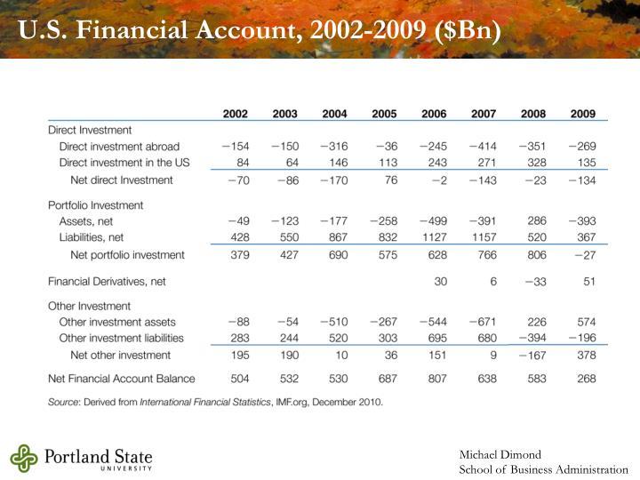 U.S. Financial Account, 2002-2009 ($Bn)