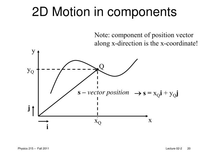 2D Motion in components