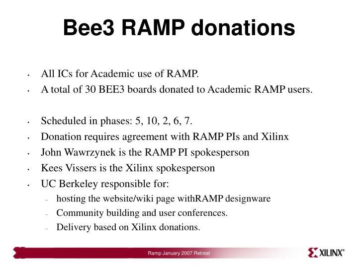Bee3 RAMP donations