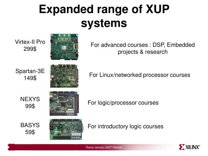 Expanded range of xup systems