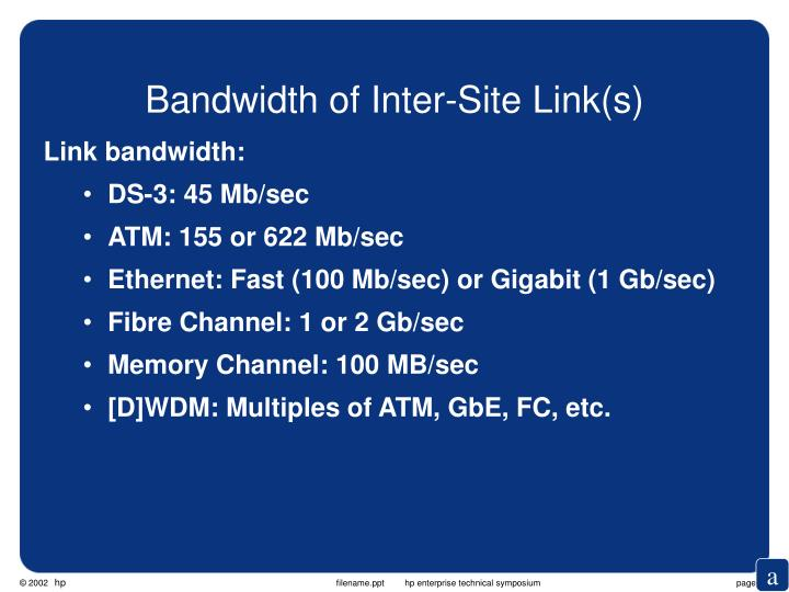 Bandwidth of Inter-Site Link(s)