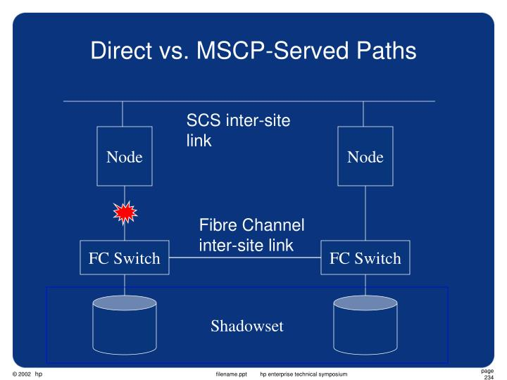 Direct vs. MSCP-Served Paths