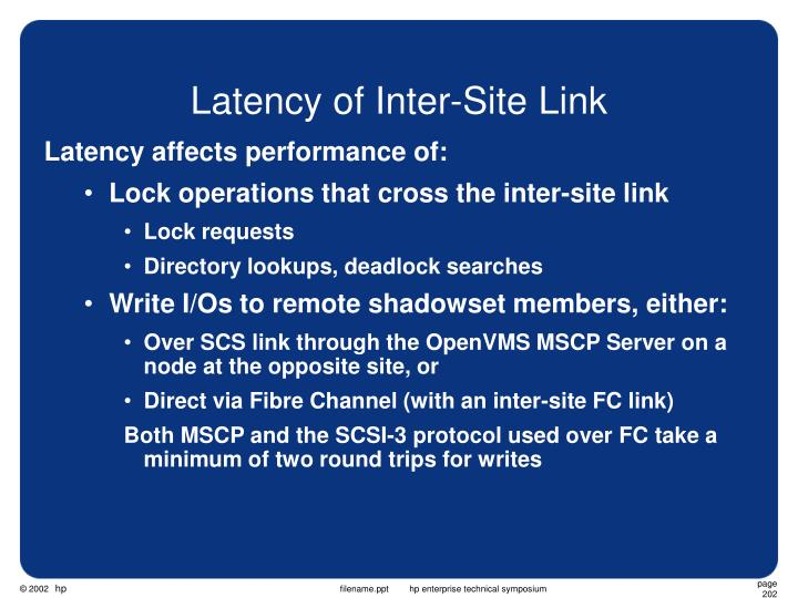 Latency of Inter-Site Link