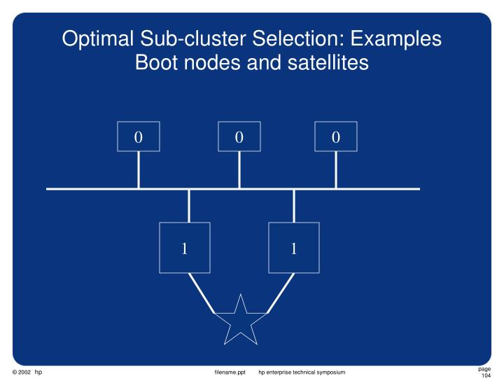 Optimal Sub-cluster Selection: Examples