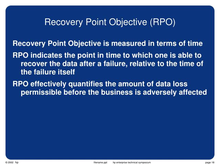 Recovery Point Objective (RPO)