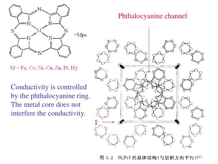 Phthalocyanine channel