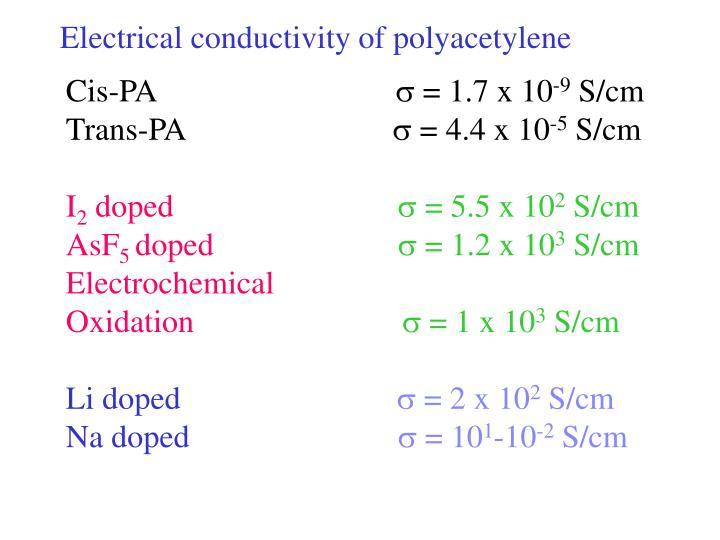 Electrical conductivity of polyacetylene