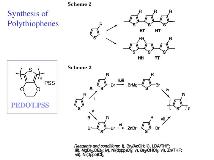 Synthesis of Polythiophenes