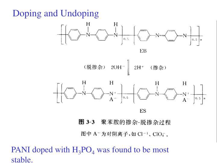 Doping and Undoping