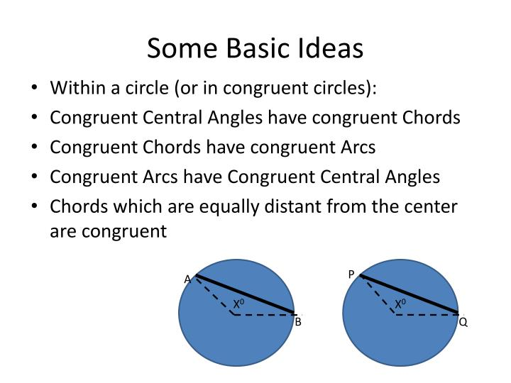 Some Basic Ideas
