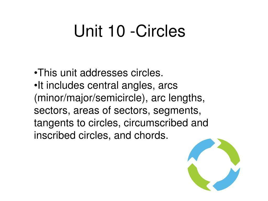 Ppt Unit 10 Circles Powerpoint Presentation Id 6605252