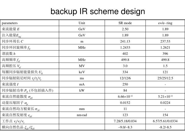 backup IR scheme design