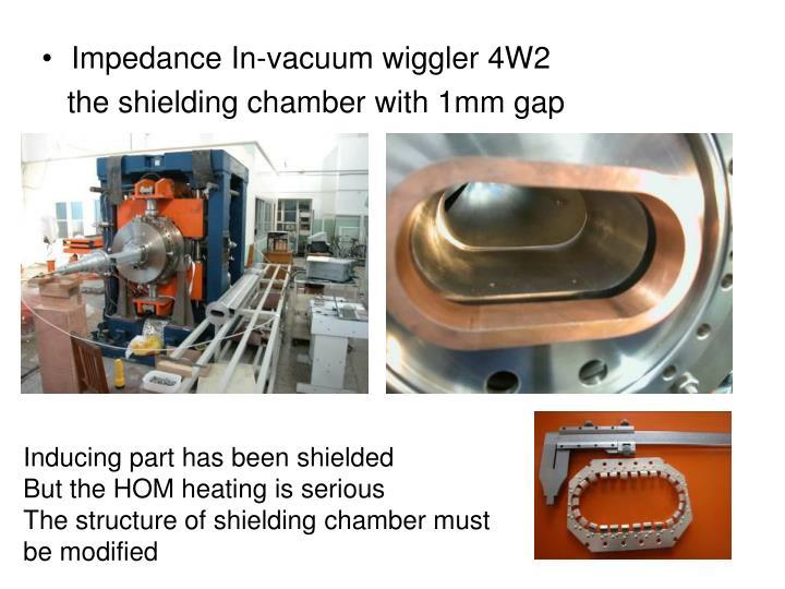 Impedance In-vacuum wiggler 4W2