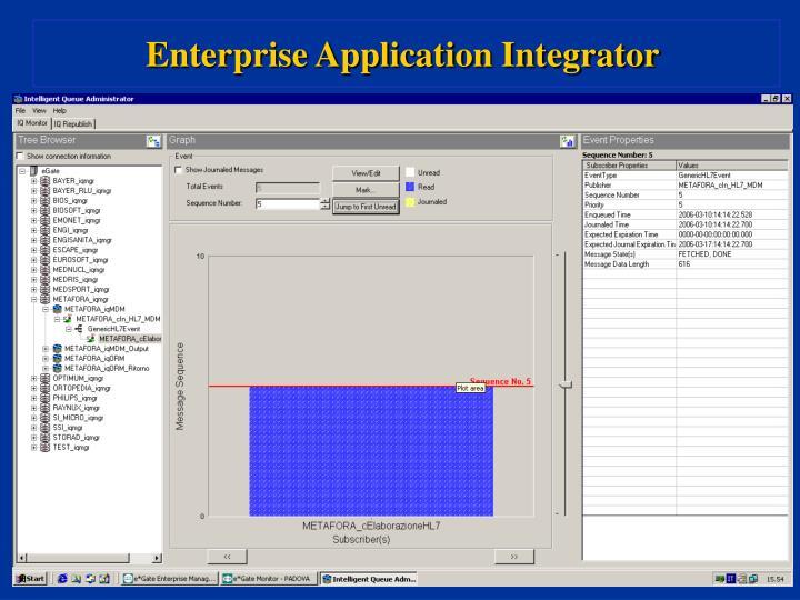 Enterprise Application Integrator