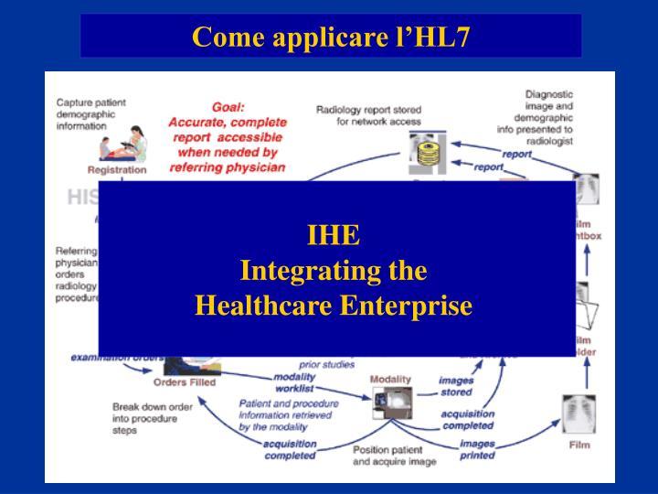 Come applicare l'HL7
