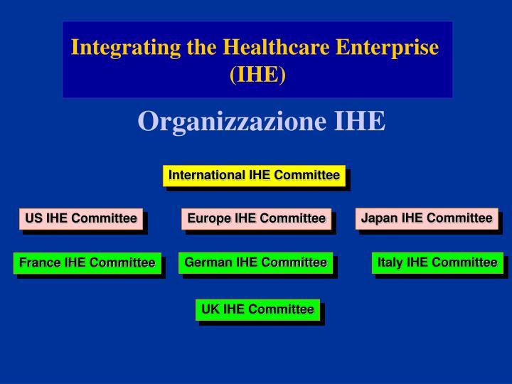 International IHE Committee