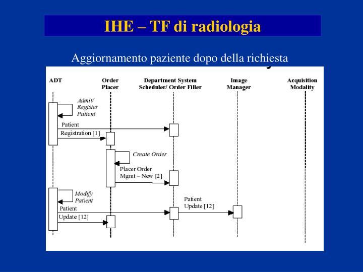 IHE – TF di radiologia