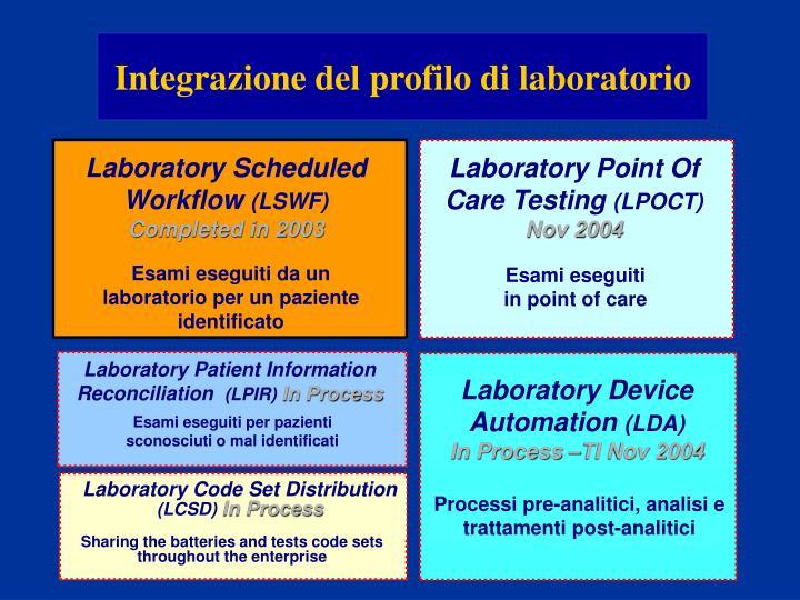Laboratory Scheduled Workflow
