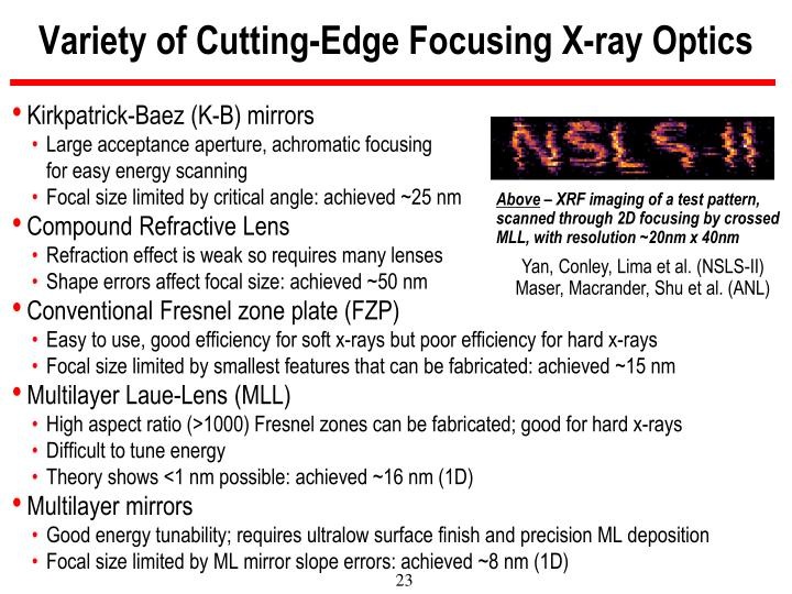 Variety of Cutting-Edge Focusing X-ray Optics