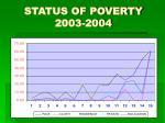 status of poverty 2003 2004