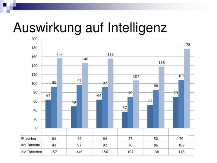 Auswirkung auf Intelligenz