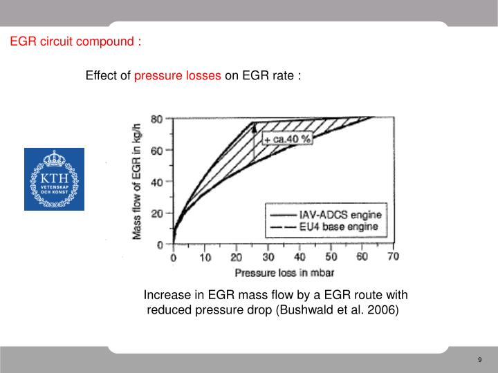 Increase in EGR mass flow by a EGR route with