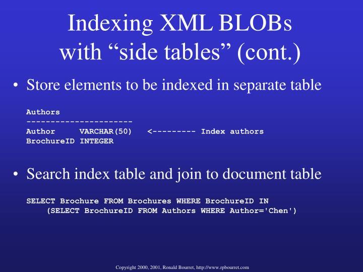Indexing XML BLOBs