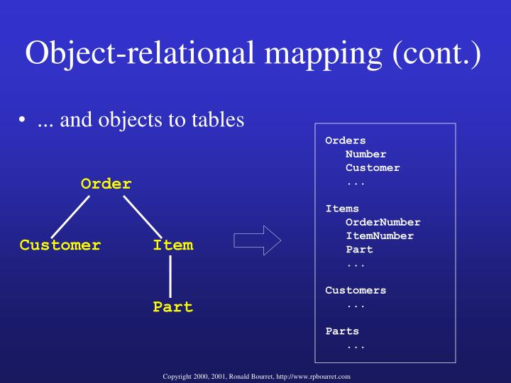 Object-relational mapping (cont.)