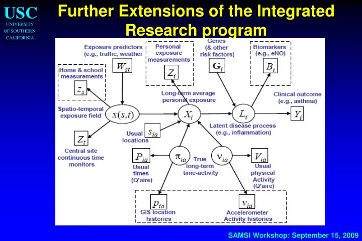 Further Extensions of the Integrated Research program