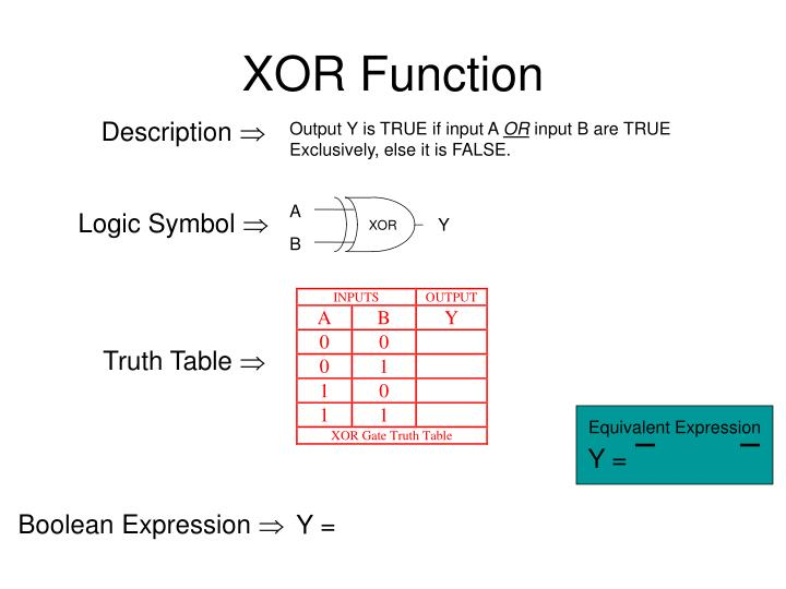 Ppt xor and xnor logic gates powerpoint presentation id6605398 xor and xnor logic gates xor function description ccuart Gallery