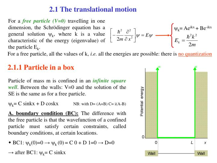 2.1 The translational motion