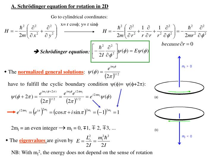A. Schrödinger equation for rotation in 2D