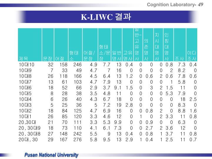 K-LIWC