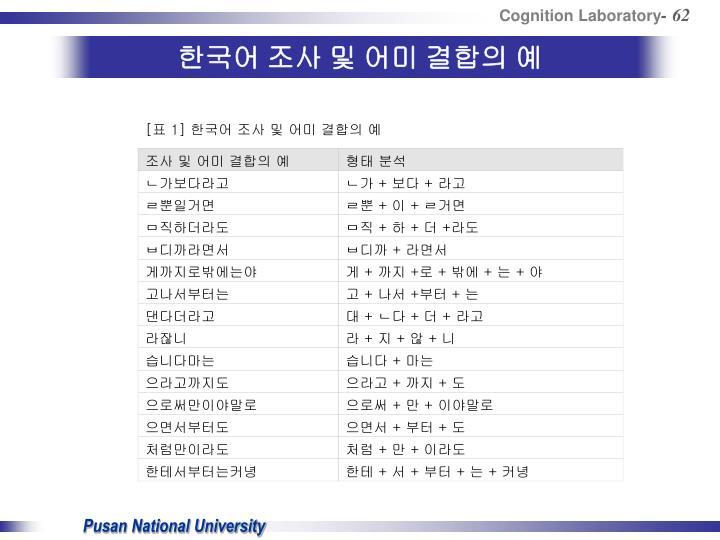 [표 1] 한국어 조사 및 어미 결합의 예