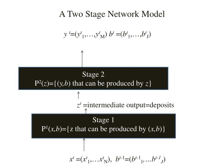 A Two Stage Network Model