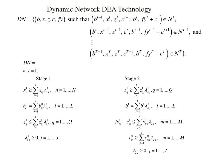 Dynamic Network DEA Technology