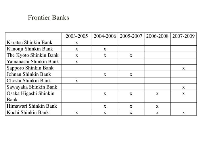 Frontier Banks