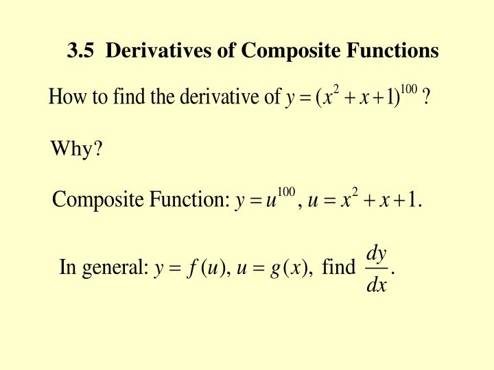 3.5  Derivatives of Composite Functions