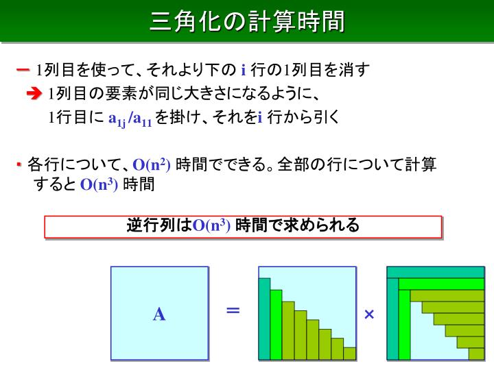 三角化の計算時間