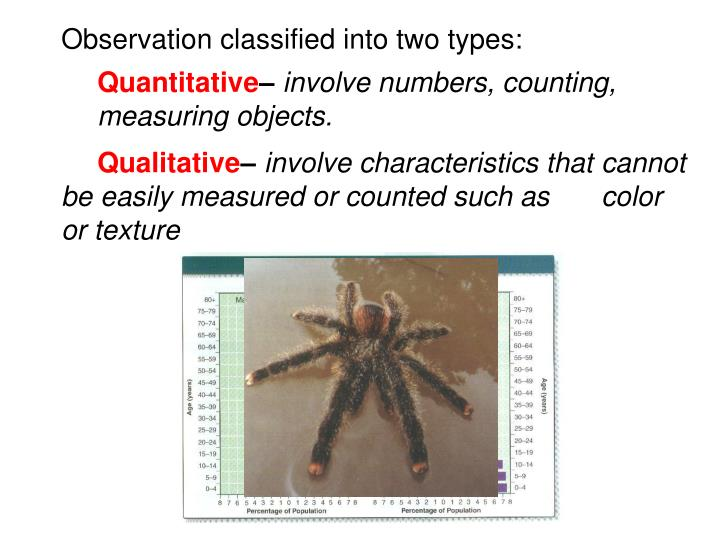 Observation classified into two types: