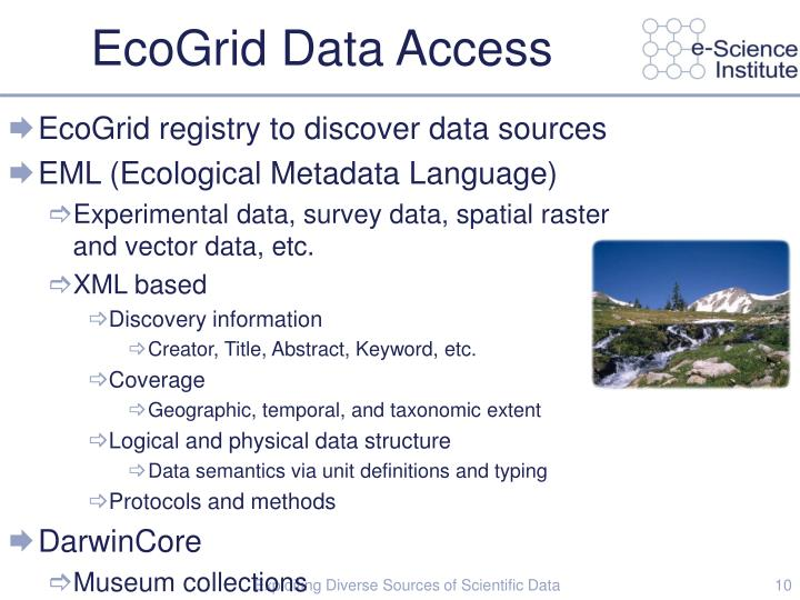 EcoGrid Data Access