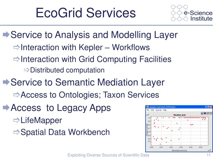 EcoGrid Services